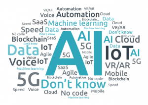 Word cloud showing AI as the technology voted as the most significant in the next ten years